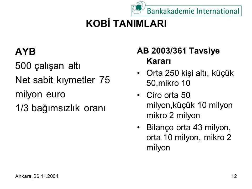 Ankara, 26.11.200412 KOBİ TANIMLARI AYB 500 çalışan altı Net sabit kıymetler 75 milyon euro 1/3 bağımsızlık oranı AB 2003/361 Tavsiye Kararı •Orta 250 kişi altı, küçük 50,mikro 10 •Ciro orta 50 milyon,küçük 10 milyon mikro 2 milyon •Bilanço orta 43 milyon, orta 10 milyon, mikro 2 milyon