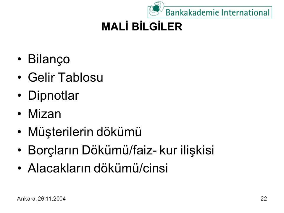 Ankara, 26.11.200422 MALİ BİLGİLER •Bilanço •Gelir Tablosu •Dipnotlar •Mizan •Müşterilerin dökümü •Borçların Dökümü/faiz- kur ilişkisi •Alacakların dökümü/cinsi