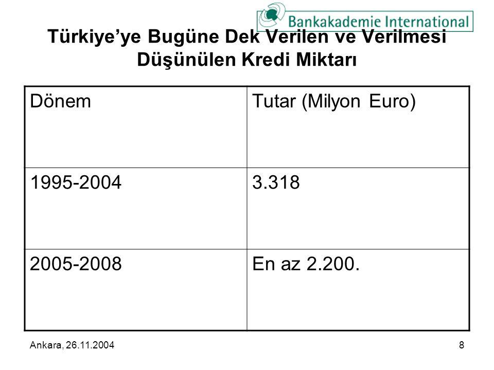 Ankara, 26.11.20048 Türkiye'ye Bugüne Dek Verilen ve Verilmesi Düşünülen Kredi Miktarı DönemTutar (Milyon Euro) 1995-20043.318 2005-2008En az 2.200.