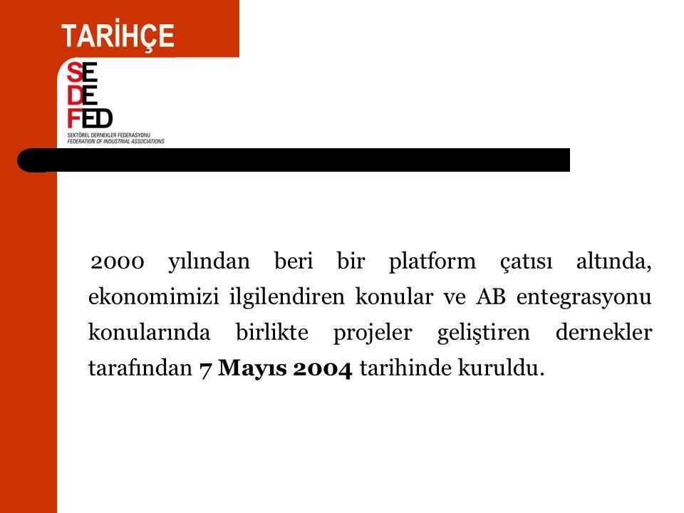 TARİHÇE 2000 yılından beri bir platform çatısı altında, ekonomimizi ilgilendiren konular ve AB entegrasyonu konularında birlikte projeler geliştiren dernekler tarafından 7 Mayıs 2004 tarihinde kuruldu.