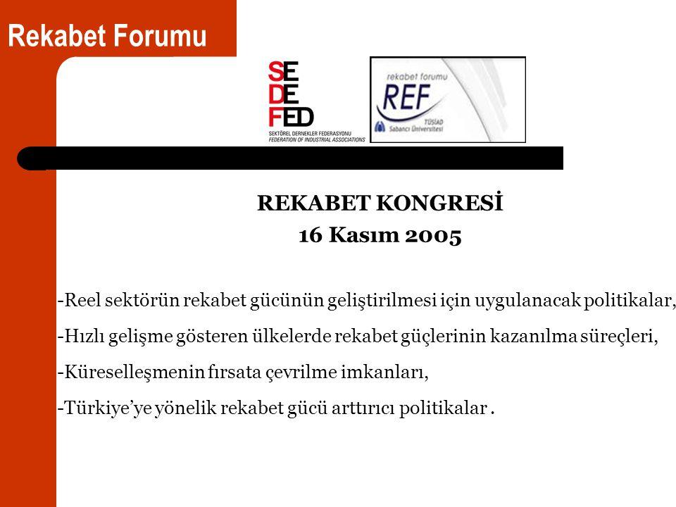 REKABET KONGRESİ 16 Kasım 2005 -Reel sektörün rekabet gücünün geliştirilmesi için uygulanacak politikalar, -Hızlı gelişme gösteren ülkelerde rekabet güçlerinin kazanılma süreçleri, -Küreselleşmenin fırsata çevrilme imkanları, -Türkiye'ye yönelik rekabet gücü arttırıcı politikalar.