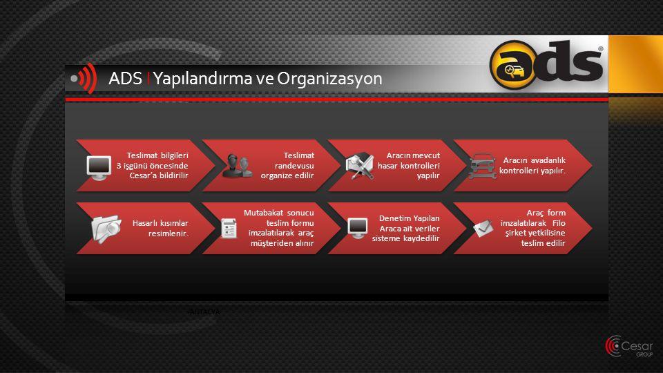 ADS I Yapılandırma ve Organizasyon  ANTALYA