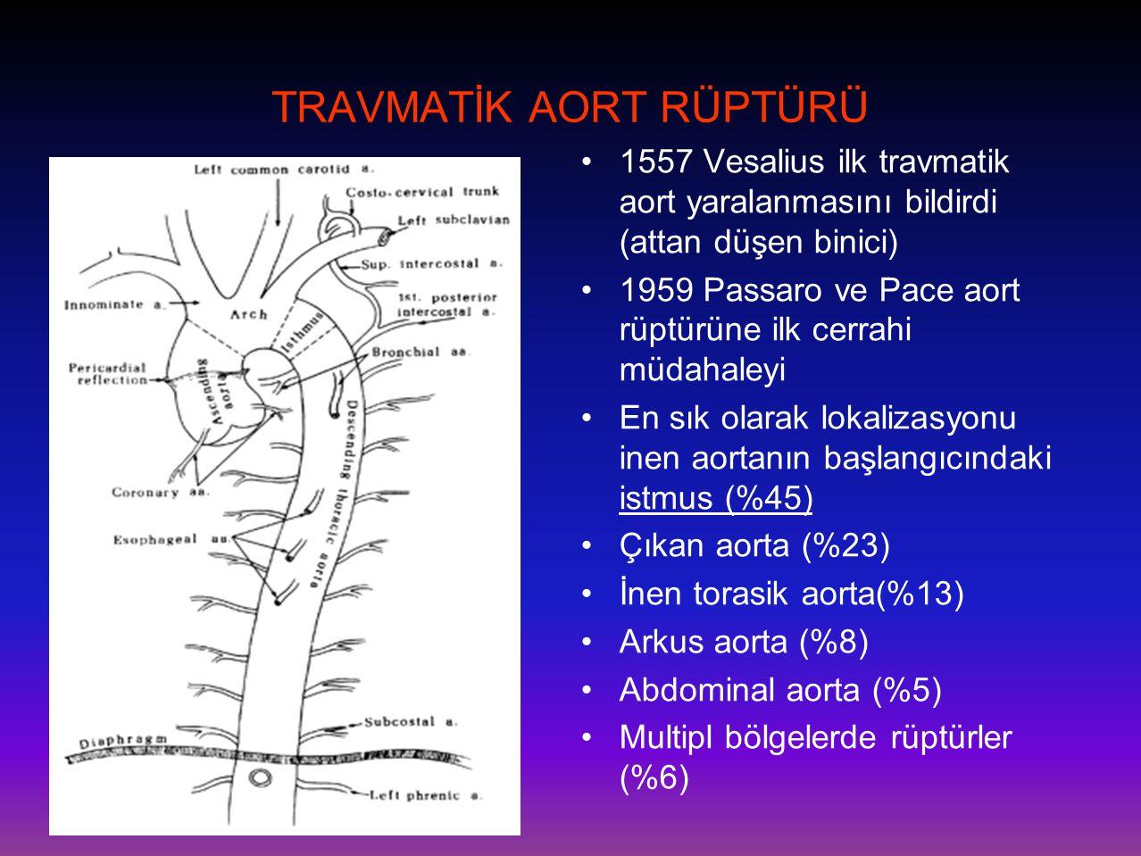 TRAVMATİK AORT RÜPTÜRÜ •1557 Vesalius ilk travmatik aort yaralanmasını bildirdi (attan düşen binici) •1959 Passaro ve Pace aort rüptürüne ilk cerrahi