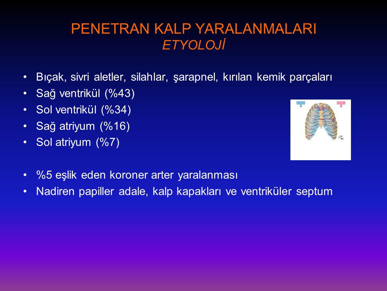 PENETRAN KALP YARALANMALARI ETYOLOJİ •Bıçak, sivri aletler, silahlar, şarapnel, kırılan kemik parçaları •Sağ ventrikül (%43) •Sol ventrikül (%34) •Sağ