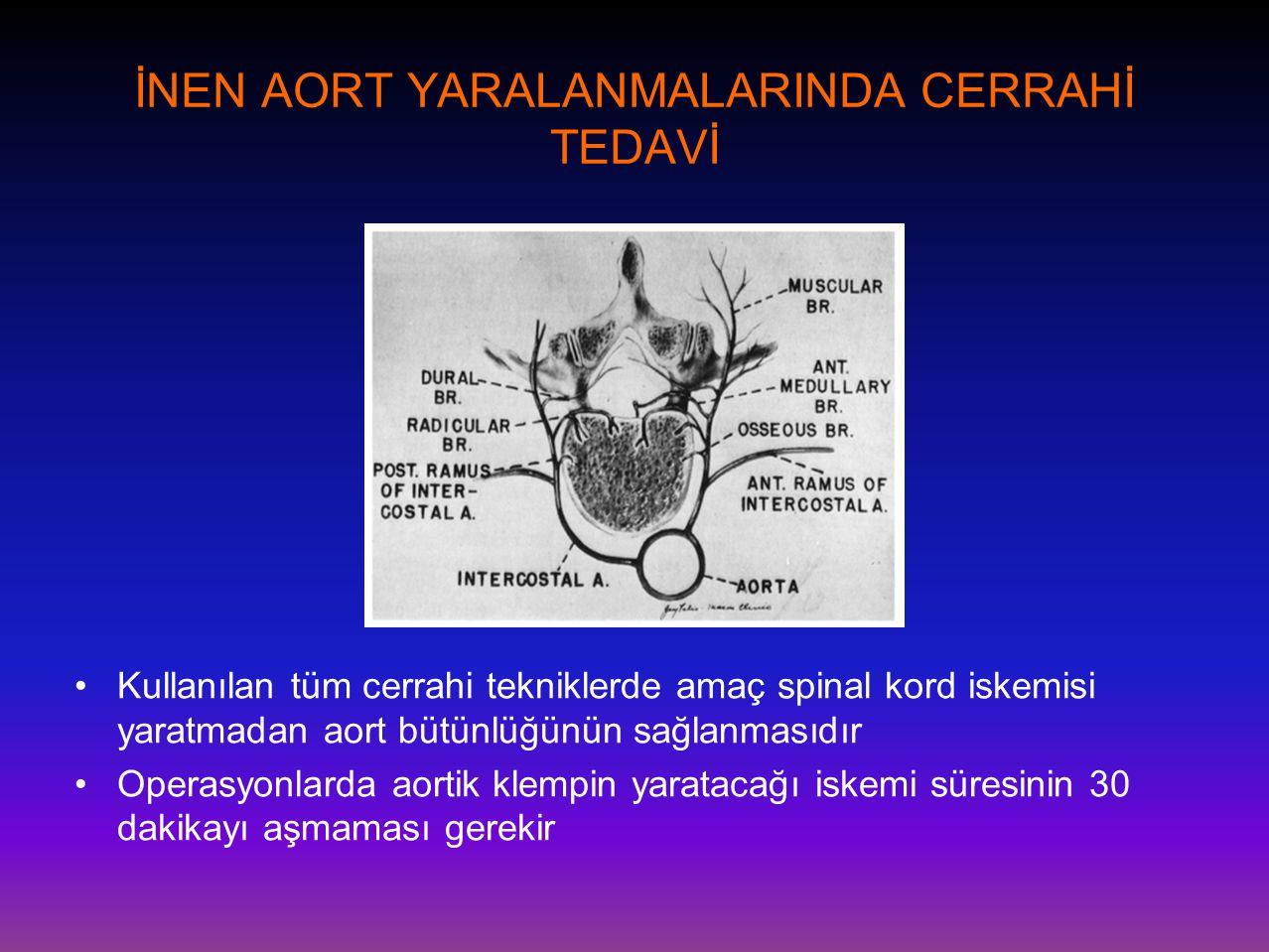 İNEN AORT YARALANMALARINDA CERRAHİ TEDAVİ •Kullanılan tüm cerrahi tekniklerde amaç spinal kord iskemisi yaratmadan aort bütünlüğünün sağlanmasıdır •Op