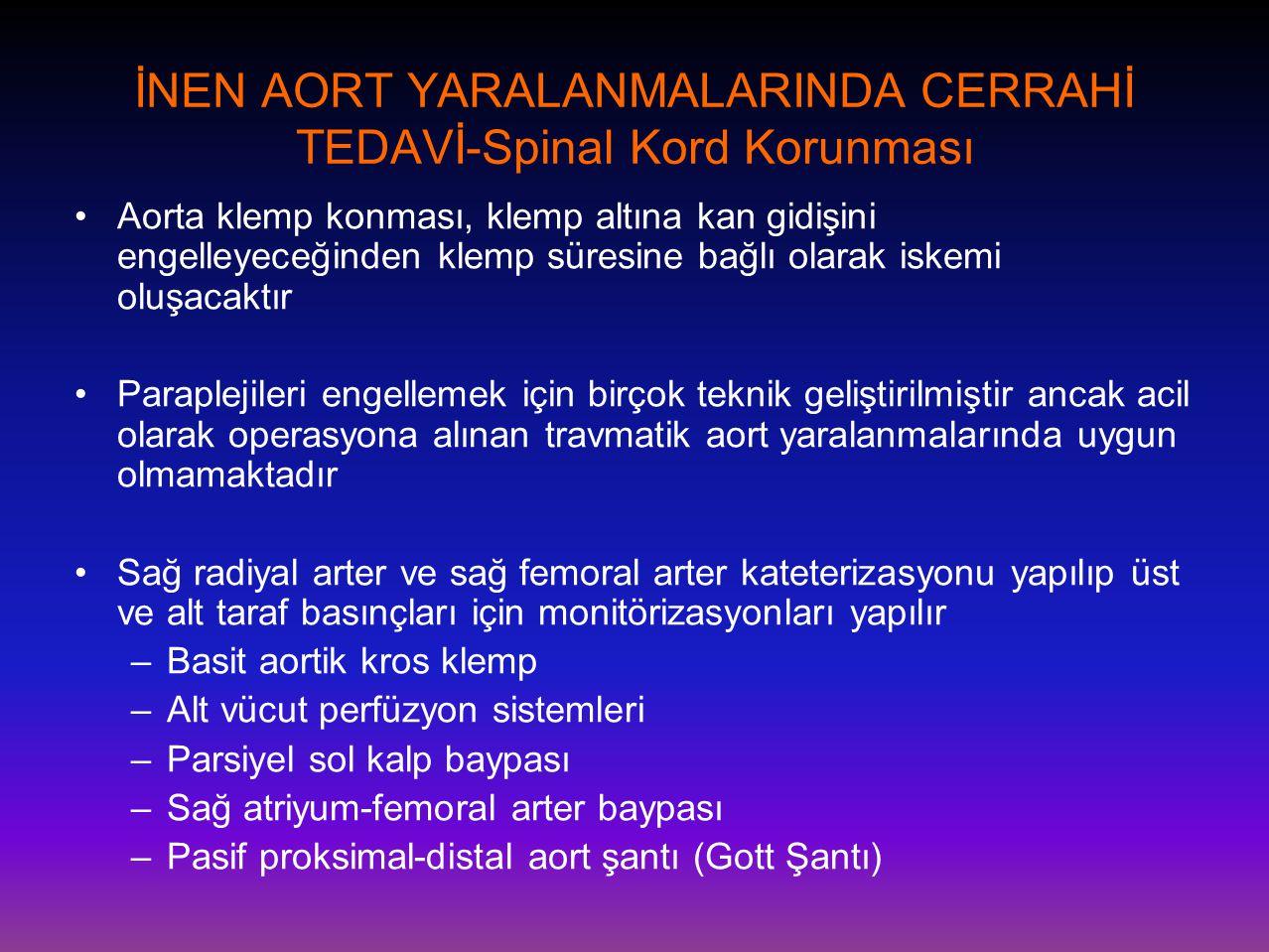 İNEN AORT YARALANMALARINDA CERRAHİ TEDAVİ-Spinal Kord Korunması •Aorta klemp konması, klemp altına kan gidişini engelleyeceğinden klemp süresine bağlı