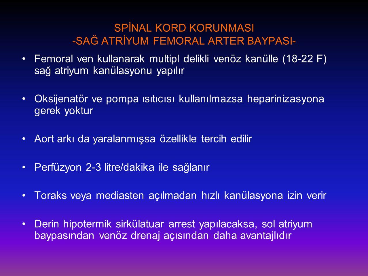 SPİNAL KORD KORUNMASI -SAĞ ATRİYUM FEMORAL ARTER BAYPASI- •Femoral ven kullanarak multipl delikli venöz kanülle (18-22 F) sağ atriyum kanülasyonu yapı