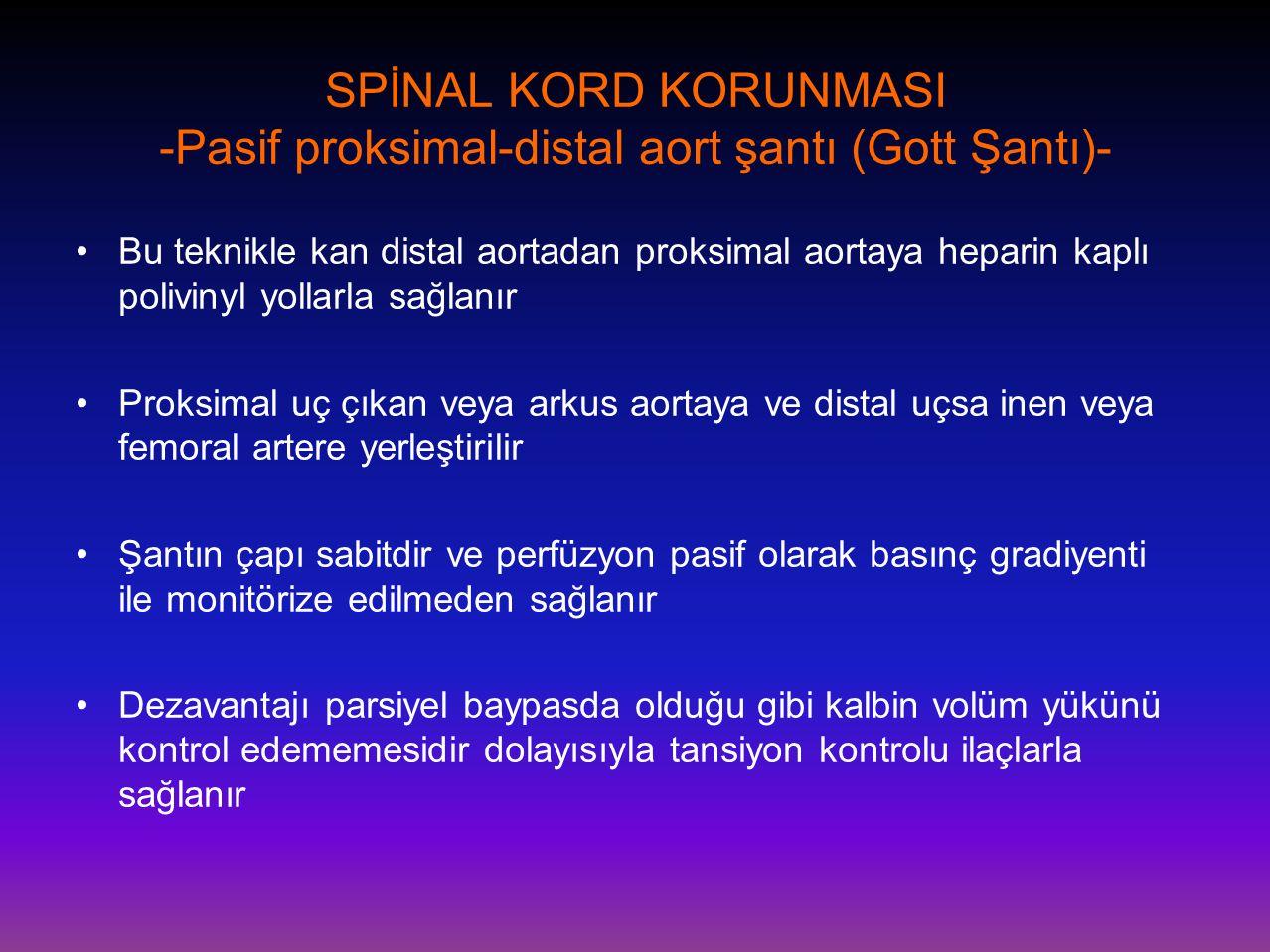 SPİNAL KORD KORUNMASI -Pasif proksimal-distal aort şantı (Gott Şantı)- •Bu teknikle kan distal aortadan proksimal aortaya heparin kaplı polivinyl yoll