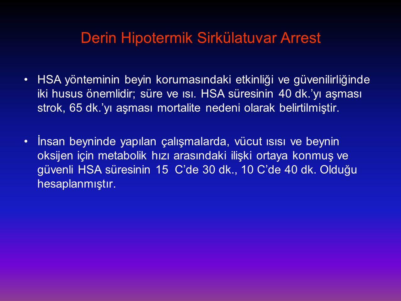 Derin Hipotermik Sirkülatuvar Arrest •HSA yönteminin beyin korumasındaki etkinliği ve güvenilirliğinde iki husus önemlidir; süre ve ısı. HSA süresinin