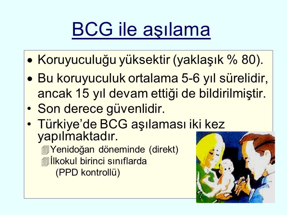 BCG ile aşılama  Koruyuculuğu yüksektir (yaklaşık % 80).  Bu koruyuculuk ortalama 5-6 yıl sürelidir, ancak 15 yıl devam ettiği de bildirilmiştir. •S
