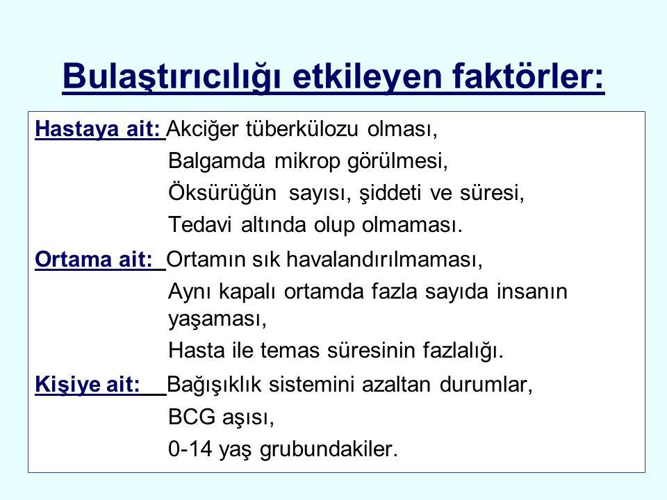 TANIDA MİKROSKOPİ - Yayma Z.