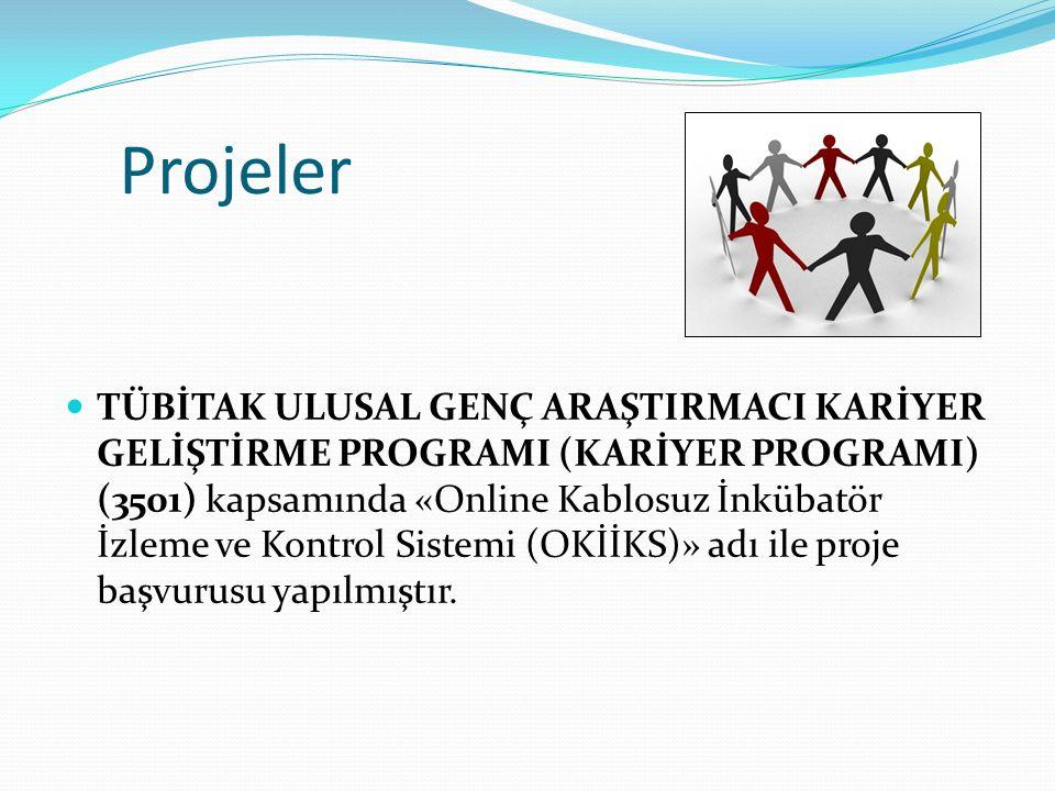 Projeler  TÜBİTAK ULUSAL GENÇ ARAŞTIRMACI KARİYER GELİŞTİRME PROGRAMI (KARİYER PROGRAMI) (3501) kapsamında «Online Kablosuz İnkübatör İzleme ve Kontrol Sistemi (OKİİKS)» adı ile proje başvurusu yapılmıştır.