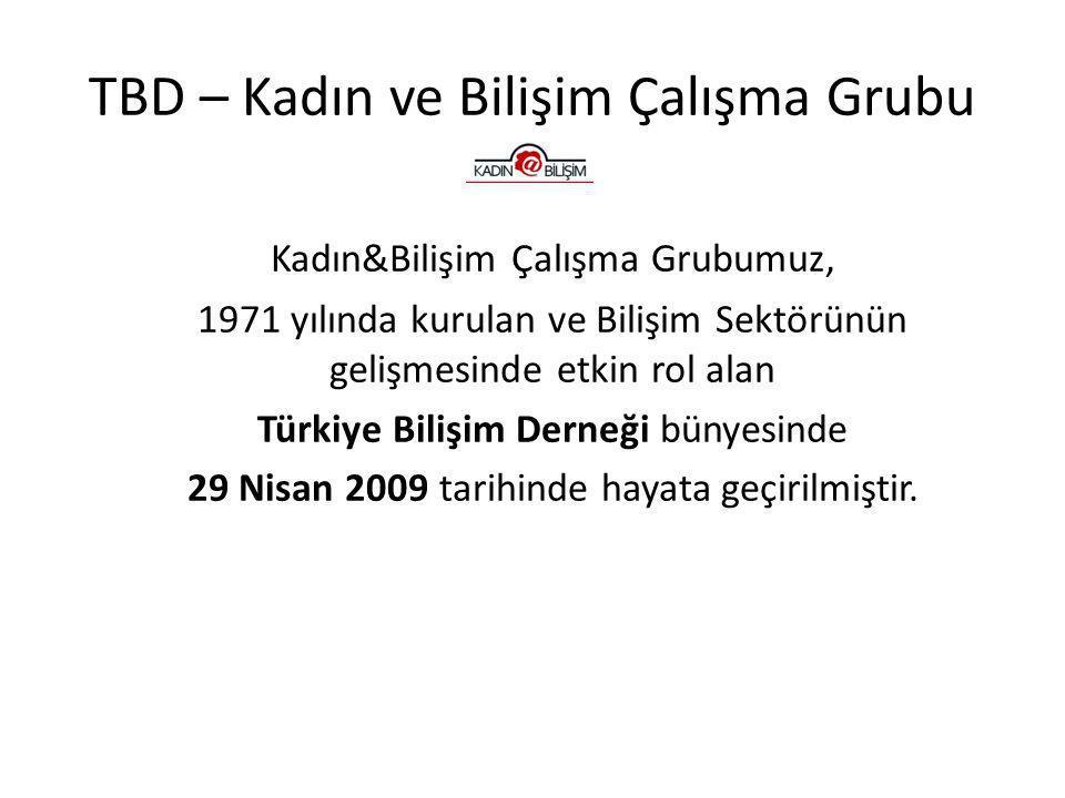 TBD – Kadın ve Bilişim Çalışma Grubu Kadın&Bilişim Çalışma Grubumuz, 1971 yılında kurulan ve Bilişim Sektörünün gelişmesinde etkin rol alan Türkiye Bilişim Derneği bünyesinde 29 Nisan 2009 tarihinde hayata geçirilmiştir.