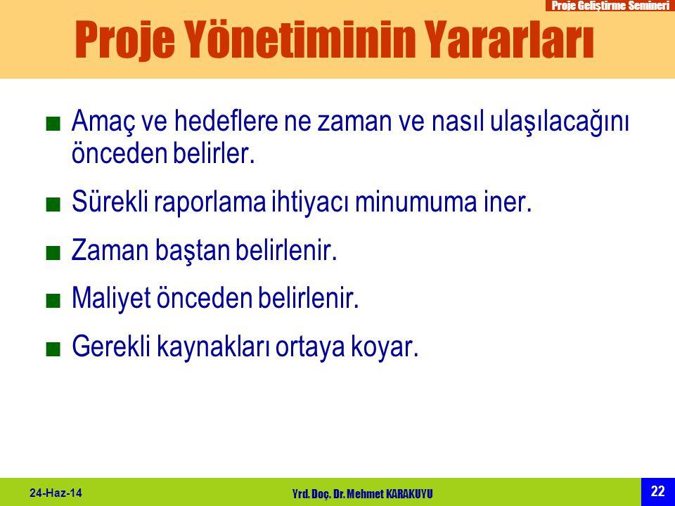 Proje Geliştirme Semineri 22 24-Haz-14 Yrd. Doç. Dr. Mehmet KARAKUYU Proje Yönetiminin Yararları ■Amaç ve hedeflere ne zaman ve nasıl ulaşılacağını ön