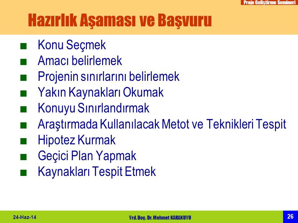 Proje Geliştirme Semineri 26 24-Haz-14 Yrd. Doç. Dr. Mehmet KARAKUYU Hazırlık Aşaması ve Başvuru ■Konu Seçmek ■Amacı belirlemek ■Projenin sınırlarını
