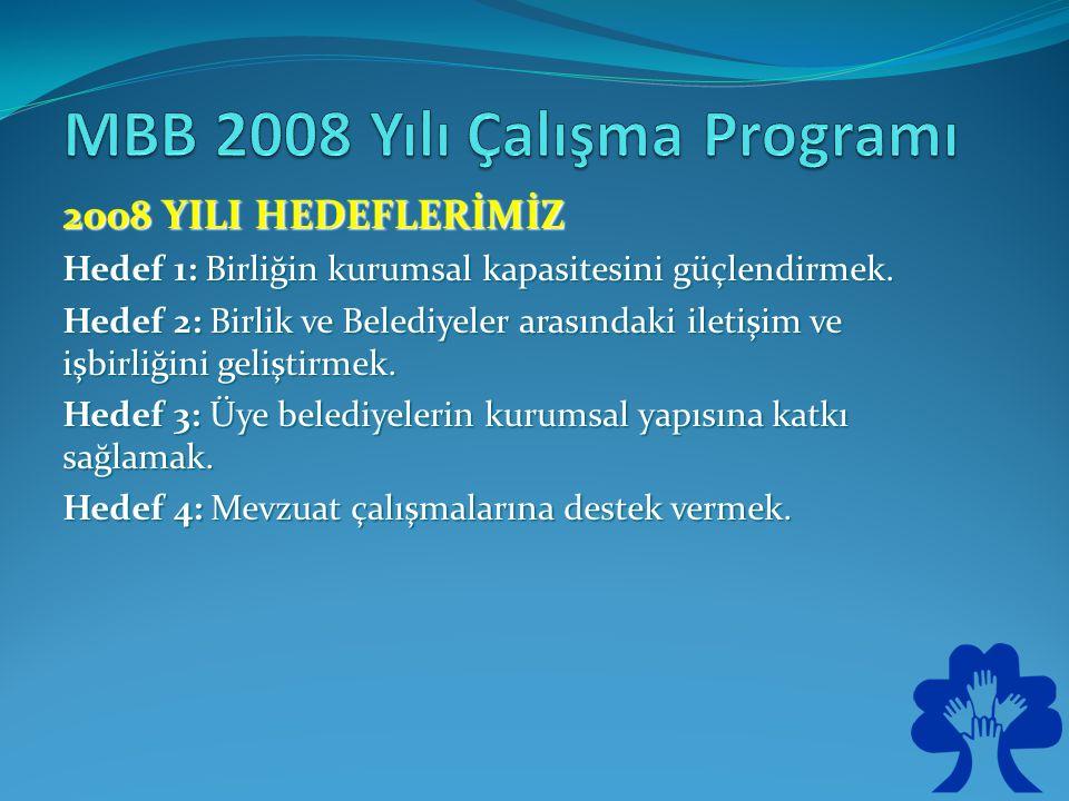 2008 YILI HEDEFLERİMİZ Hedef 1: Birliğin kurumsal kapasitesini güçlendirmek.