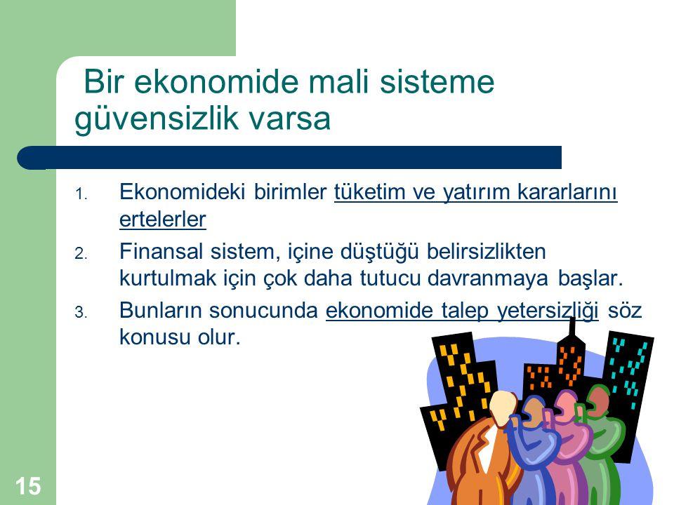 15 Bir ekonomide mali sisteme güvensizlik varsa 1. Ekonomideki birimler tüketim ve yatırım kararlarını ertelerler 2. Finansal sistem, içine düştüğü be