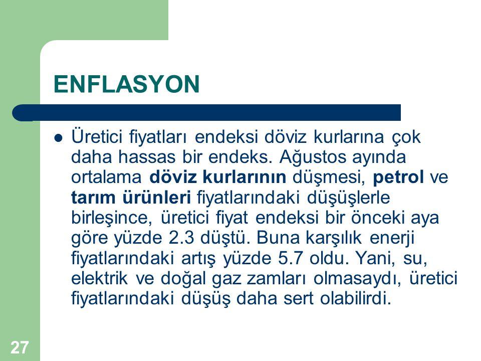 27 ENFLASYON  Üretici fiyatları endeksi döviz kurlarına çok daha hassas bir endeks. Ağustos ayında ortalama döviz kurlarının düşmesi, petrol ve tarım