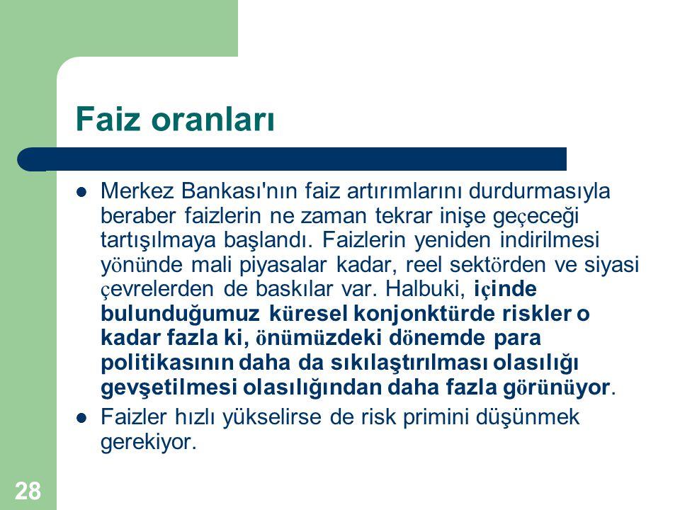 28 Faiz oranları  Merkez Bankası'nın faiz artırımlarını durdurmasıyla beraber faizlerin ne zaman tekrar inişe ge ç eceği tartışılmaya başlandı. Faizl