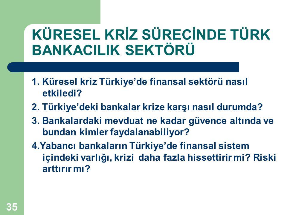35 KÜRESEL KRİZ SÜRECİNDE TÜRK BANKACILIK SEKTÖRÜ 1. Küresel kriz Türkiye'de finansal sektörü nasıl etkiledi? 2. Türkiye'deki bankalar krize karşı nas