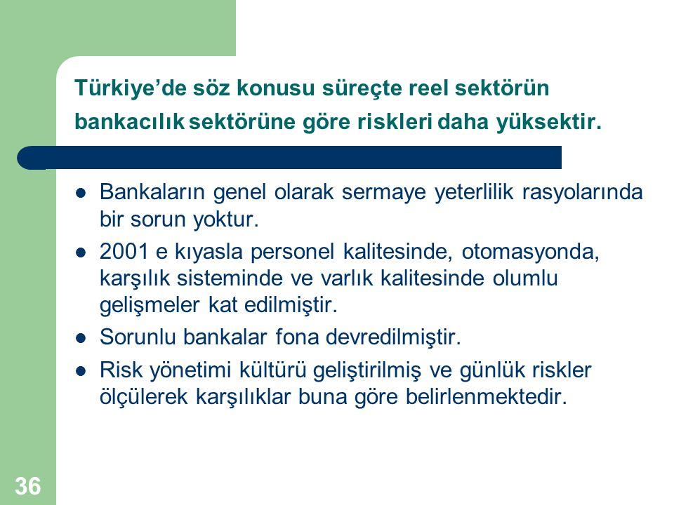 36 Türkiye'de söz konusu süreçte reel sektörün bankacılık sektörüne göre riskleri daha yüksektir.  Bankaların genel olarak sermaye yeterlilik rasyola