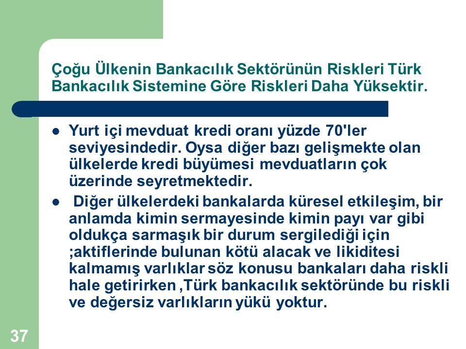 37 Çoğu Ülkenin Bankacılık Sektörünün Riskleri Türk Bankacılık Sistemine Göre Riskleri Daha Yüksektir.  Yurt içi mevduat kredi oranı yüzde 70'ler sev