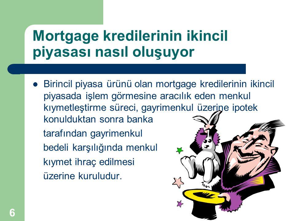 6 Mortgage kredilerinin ikincil piyasası nasıl oluşuyor  Birincil piyasa ürünü olan mortgage kredilerinin ikincil piyasada işlem görmesine aracılık e