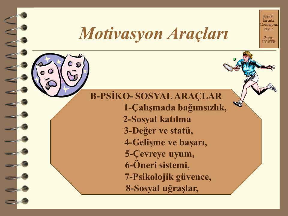 Motivasyon Araçları A-EKONOMİK ARAÇLAR 1-Ücret artışı, 2-Pirimli ücret, 3-Kara katılma, 4-Ekonomik ödül, Başarılı İnsanlar Motivasyona İnanır. Eisen H