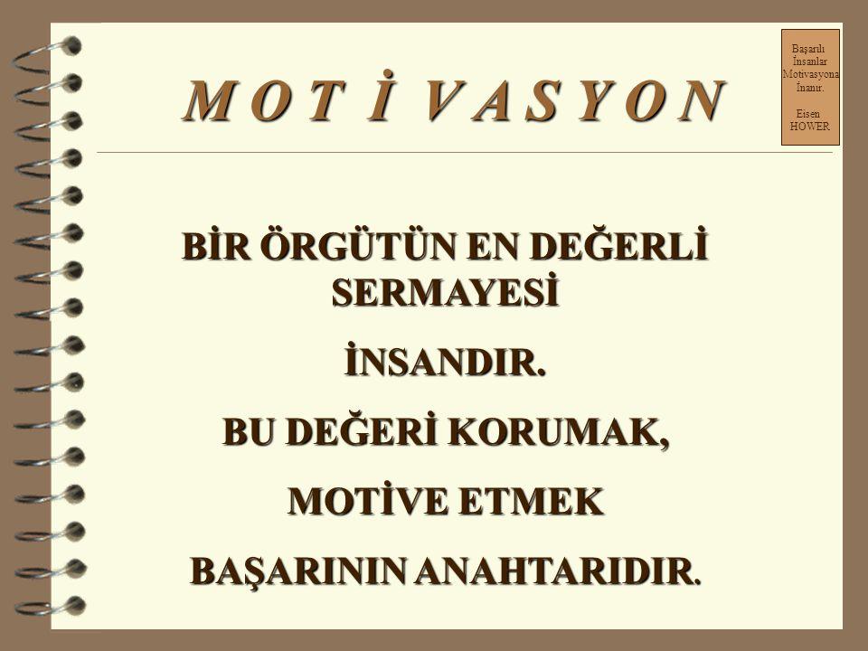 I.BÖLÜM Başarılı İnsanlar Motivasyona İnanır. Eisen HOWER