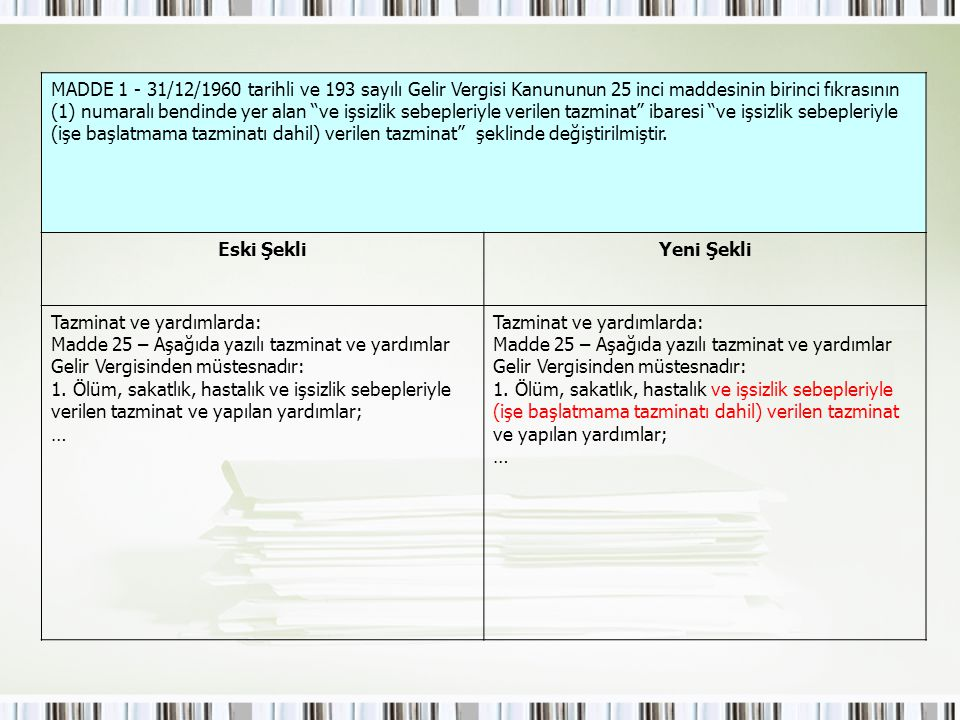 MADDE 2 – 193 sayılı Gelir Vergisi Kanununun 32 nci maddesinin dördüncü fıkrasından sonra gelmek üzere aşağıdaki fıkra eklenmiştir.