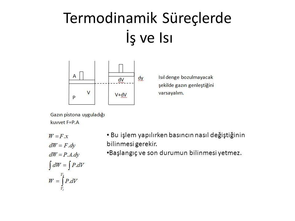 Termodinamik Süreçlerde İş ve Isı • Bu işlem yapılırken basıncın nasıl değiştiğinin bilinmesi gerekir. • Başlangıç ve son durumun bilinmesi yetmez.