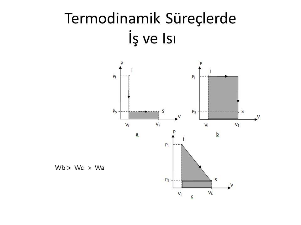 Termodinamik Süreçlerde İş ve Isı Wb > Wc > Wa