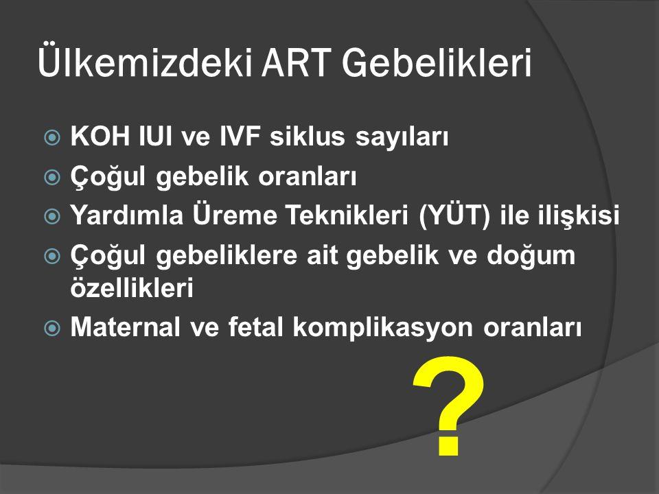 Ülkemizdeki ART Gebelikleri  KOH IUI ve IVF siklus sayıları  Çoğul gebelik oranları  Yardımla Üreme Teknikleri (YÜT) ile ilişkisi  Çoğul gebelikle
