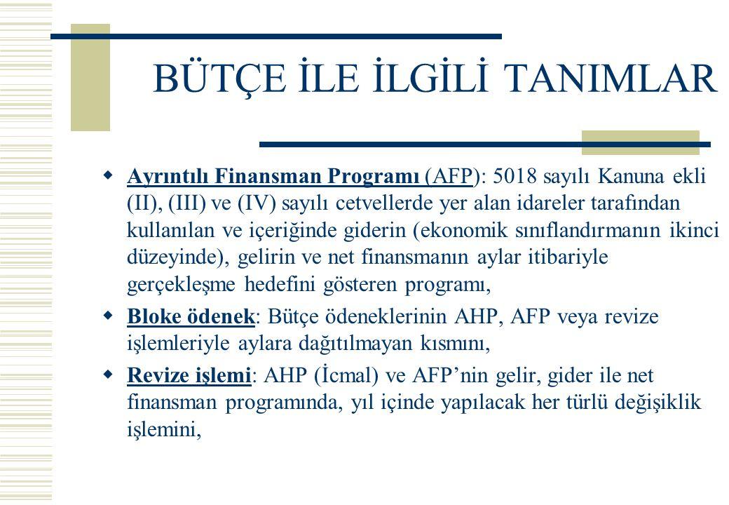 BÜTÇE İLE İLGİLİ TANIMLAR  Ayrıntılı Finansman Programı (AFP): 5018 sayılı Kanuna ekli (II), (III) ve (IV) sayılı cetvellerde yer alan idareler taraf