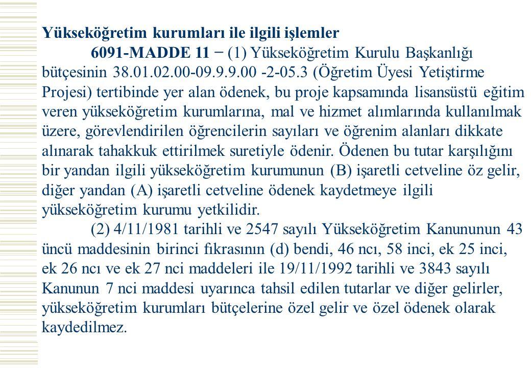 Yükseköğretim kurumları ile ilgili işlemler 6091-MADDE 11 − (1) Yükseköğretim Kurulu Başkanlığı bütçesinin 38.01.02.00-09.9.9.00 -2-05.3 (Öğretim Üyes