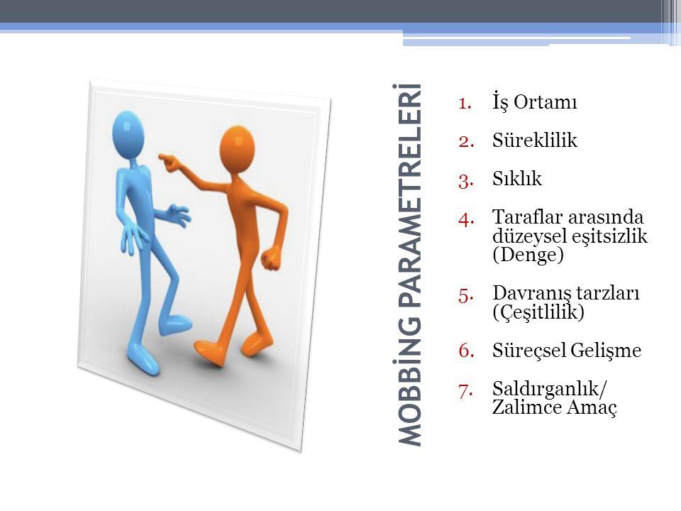 MOBBİNG PARAMETRELERİ 1.İş Ortamı 2.Süreklilik 3.Sıklık 4.Taraflar arasında düzeysel eşitsizlik (Denge) 5.Davranış tarzları (Çeşitlilik) 6.Süreçsel Gelişme 7.Saldırganlık/ Zalimce Amaç