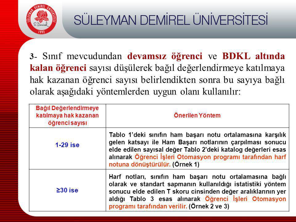 3- Sınıf mevcudundan devamsız öğrenci ve BDKL altında kalan öğrenci sayısı düşülerek bağıl değerlendirmeye katılmaya hak kazanan öğrenci sayısı belirl