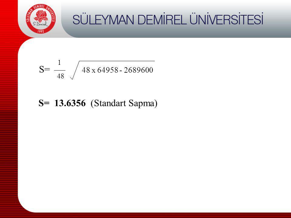 S= 1 48 48 x 64958 - 2689600 S= 13.6356 (Standart Sapma)