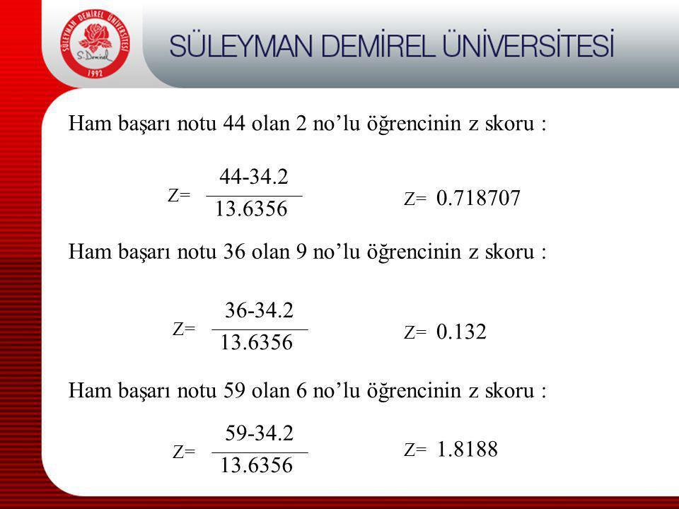 Ham başarı notu 44 olan 2 no'lu öğrencinin z skoru : Z= 44-34.2 13.6356 Z= 0.718707 Ham başarı notu 36 olan 9 no'lu öğrencinin z skoru : Z= 36-34.2 13
