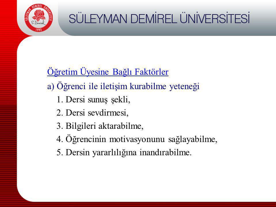 Öğretim Üyesine Bağlı Faktörler a) Öğrenci ile iletişim kurabilme yeteneği 1. Dersi sunuş şekli, 2. Dersi sevdirmesi, 3. Bilgileri aktarabilme, 4. Öğr