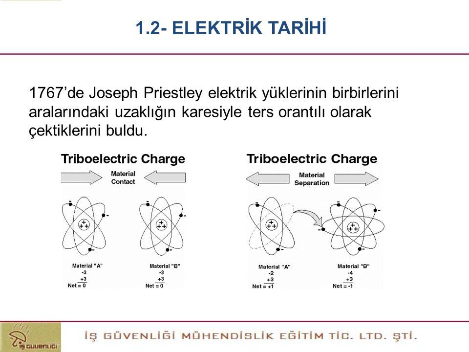 1767'de Joseph Priestley elektrik yüklerinin birbirlerini aralarındaki uzaklığın karesiyle ters orantılı olarak çektiklerini buldu. 1.2- ELEKTRİK TARİ
