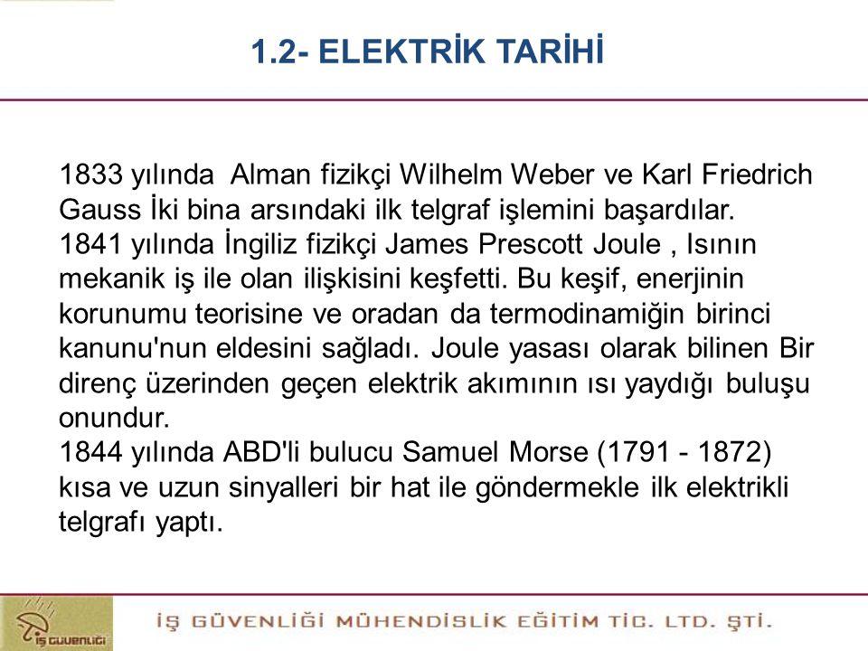 1833 yılında Alman fizikçi Wilhelm Weber ve Karl Friedrich Gauss İki bina arsındaki ilk telgraf işlemini başardılar. 1841 yılında İngiliz fizikçi Jame