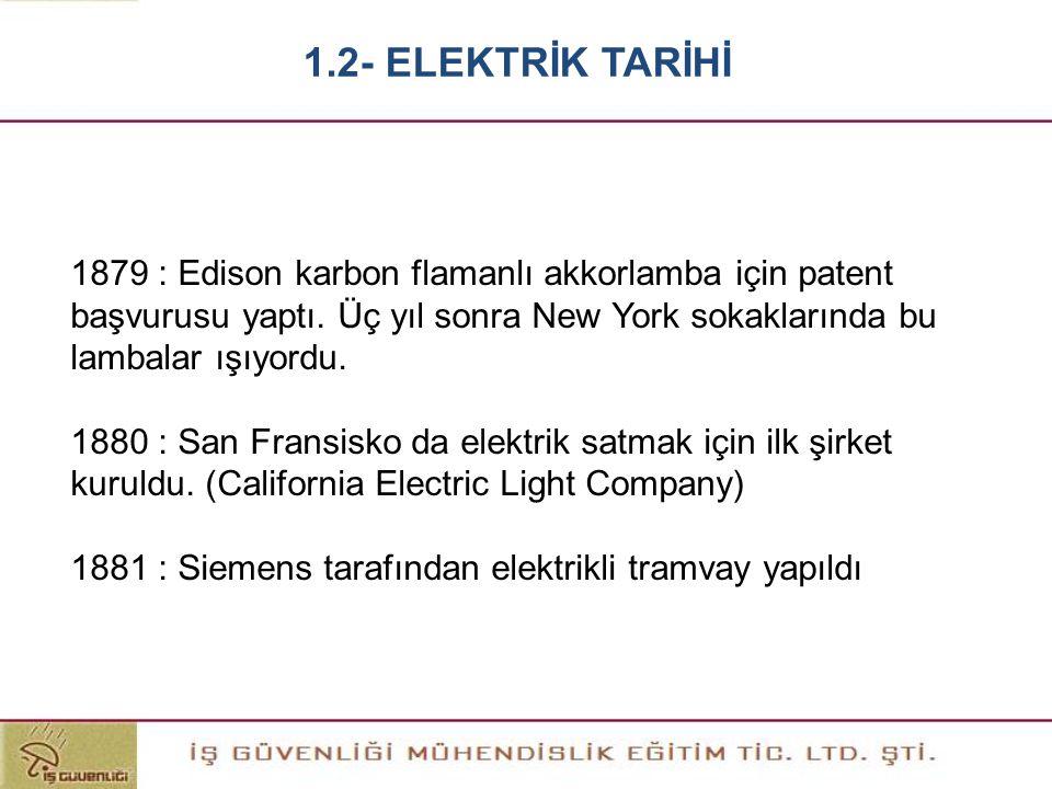 1879 : Edison karbon flamanlı akkorlamba için patent başvurusu yaptı. Üç yıl sonra New York sokaklarında bu lambalar ışıyordu. 1880 : San Fransisko da