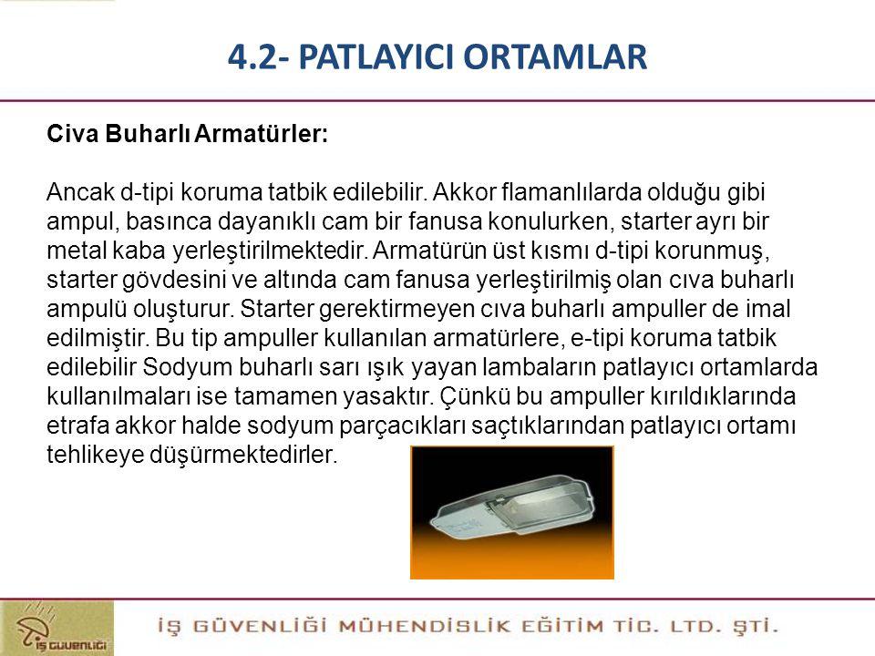 Civa Buharlı Armatürler: Ancak d-tipi koruma tatbik edilebilir. Akkor flamanlılarda olduğu gibi ampul, basınca dayanıklı cam bir fanusa konulurken, st