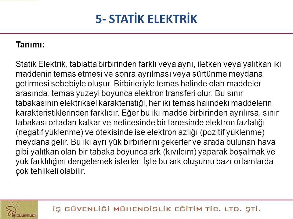 Tanımı: Statik Elektrik, tabiatta birbirinden farklı veya aynı, iletken veya yalıtkan iki maddenin temas etmesi ve sonra ayrılması veya sürtünme meyda