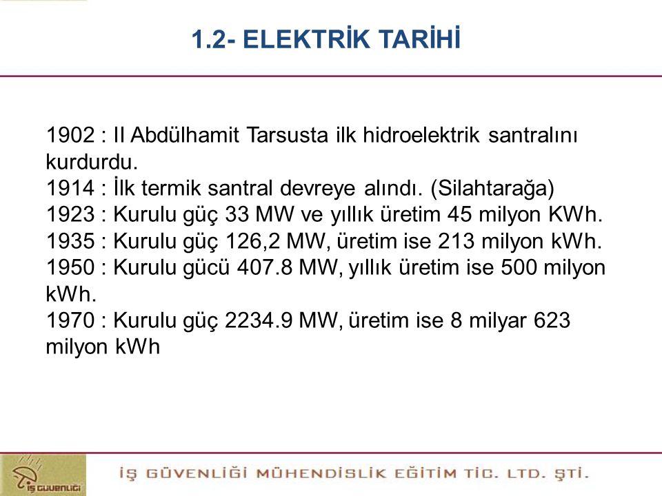 1902 : II Abdülhamit Tarsusta ilk hidroelektrik santralını kurdurdu. 1914 : İlk termik santral devreye alındı. (Silahtarağa) 1923 : Kurulu güç 33 MW v