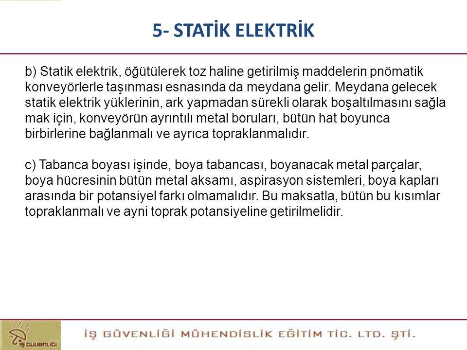 b) Statik elektrik, öğütülerek toz haline getirilmiş maddelerin pnömatik konveyörlerle taşınması esnasında da meydana gelir. Meydana gelecek statik el