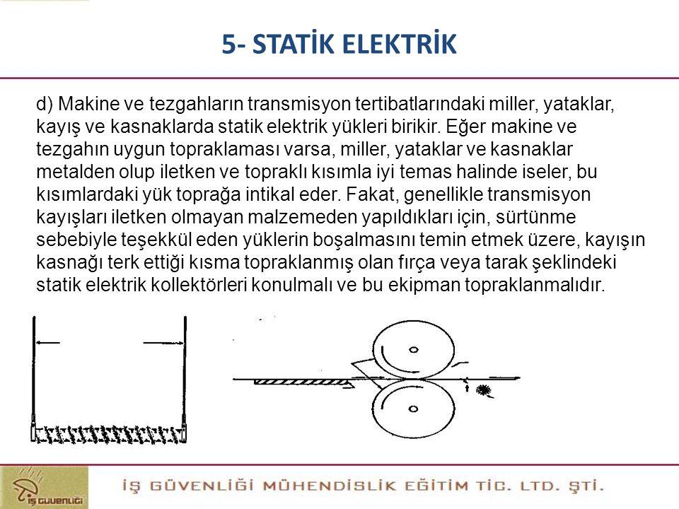 d) Makine ve tezgahların transmisyon tertibatlarındaki miller, yataklar, kayış ve kasnaklarda statik elektrik yükleri birikir. Eğer makine ve tezgahın
