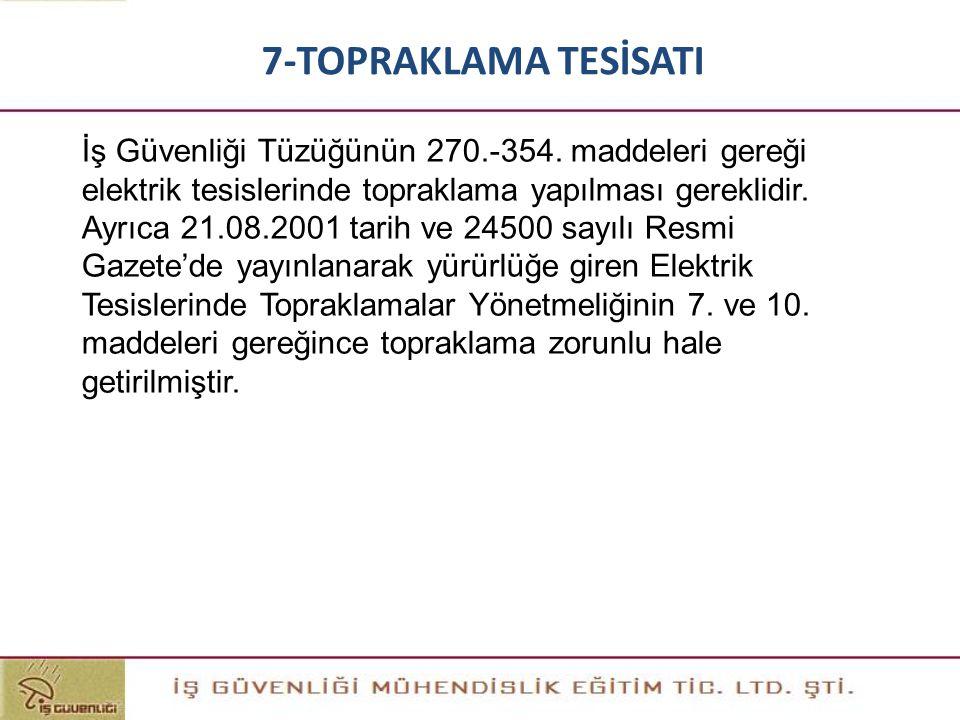 İş Güvenliği Tüzüğünün 270.-354. maddeleri gereği elektrik tesislerinde topraklama yapılması gereklidir. Ayrıca 21.08.2001 tarih ve 24500 sayılı Resmi