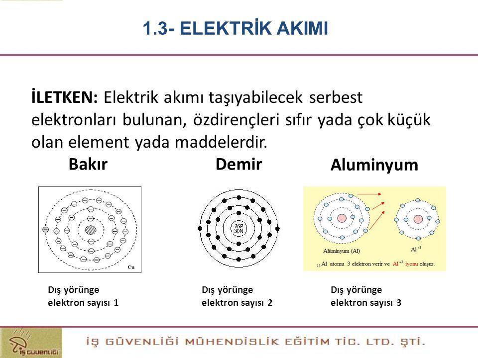 İLETKEN: Elektrik akımı taşıyabilecek serbest elektronları bulunan, özdirençleri sıfır yada çok küçük olan element yada maddelerdir. Bakır Dış yörünge